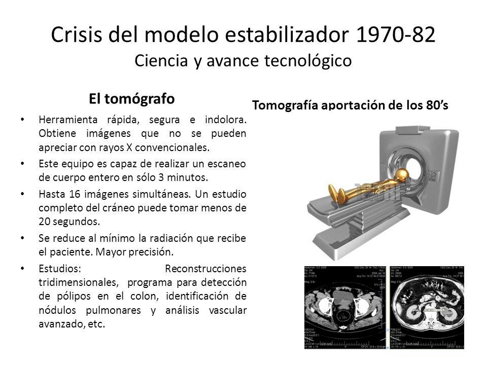 Crisis del modelo estabilizador 1970-82 Ciencia y avance tecnológico El tomógrafo Tomografía aportación de los 80s Herramienta rápida, segura e indolo
