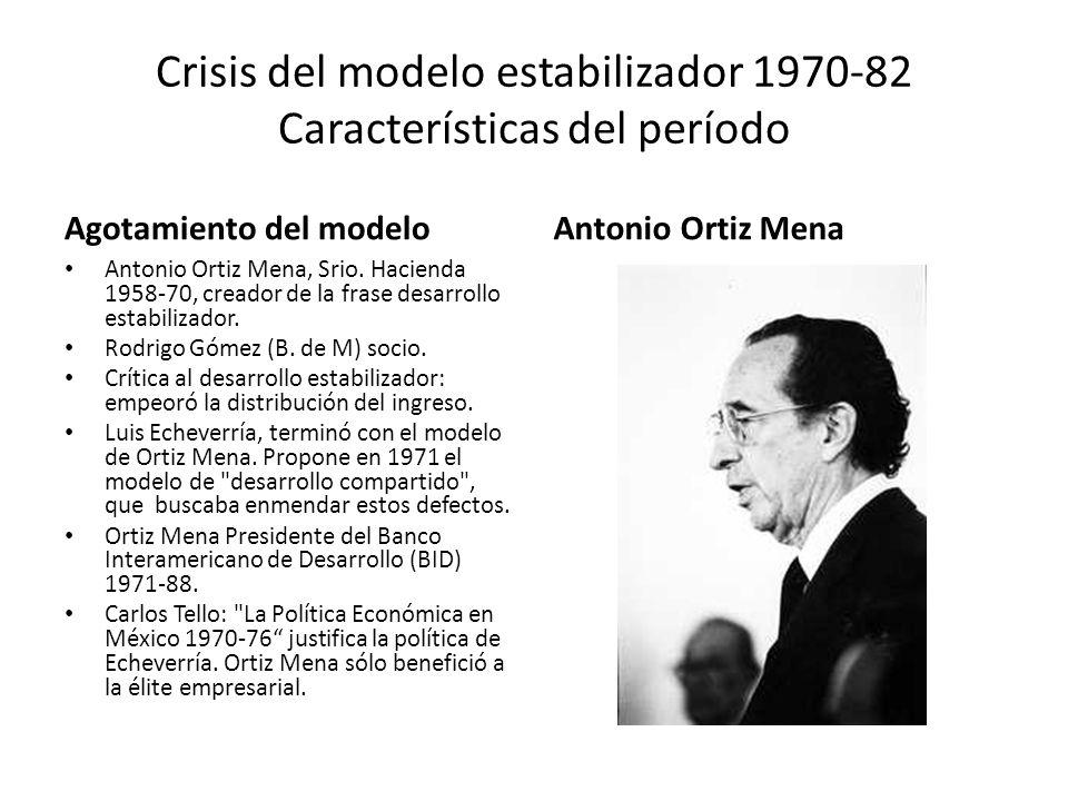 Crisis del modelo estabilizador 1970-82 Características del período Agotamiento del modelo Antonio Ortiz Mena, Srio. Hacienda 1958-70, creador de la f