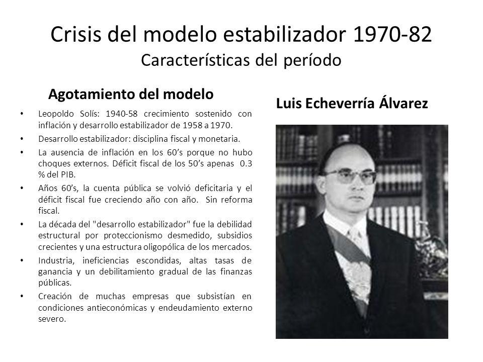 Crisis del modelo estabilizador 1970-82 Características del período Agotamiento del modelo Leopoldo Solís: 1940-58 crecimiento sostenido con inflación
