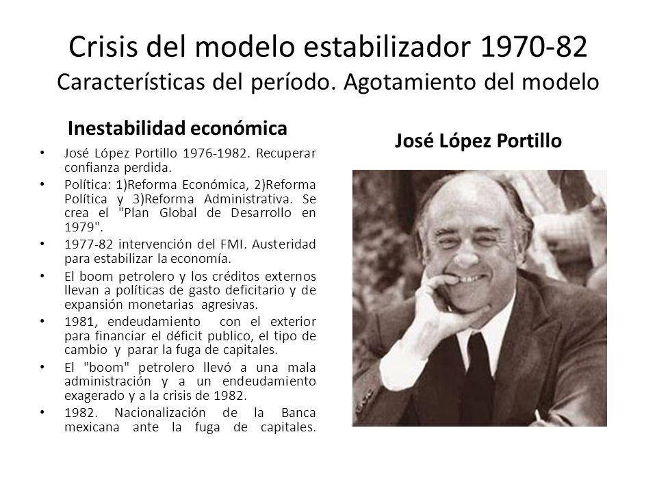 Crisis del modelo estabilizador 1970-82 Características del período. Agotamiento del modelo Inestabilidad económica José López Portillo 1976-1982. Rec