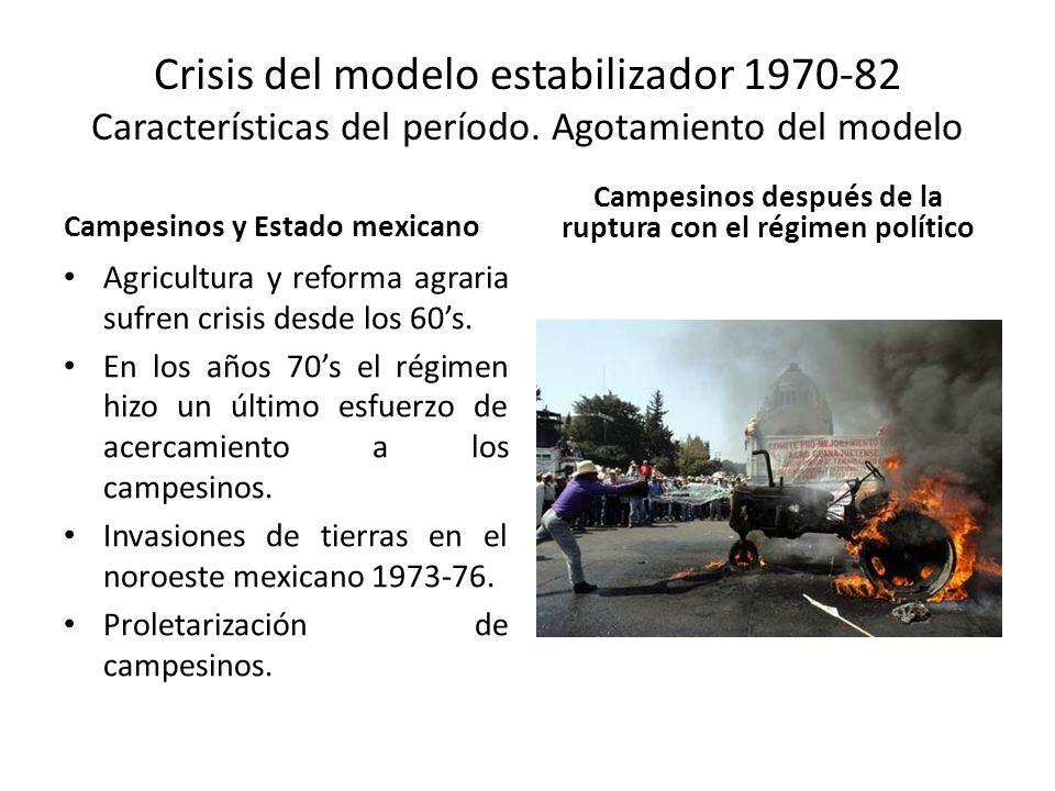 Crisis del modelo estabilizador 1970-82 Características del período. Agotamiento del modelo Campesinos y Estado mexicano Agricultura y reforma agraria