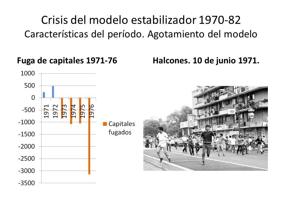 Crisis del modelo estabilizador 1970-82 Características del período. Agotamiento del modelo Fuga de capitales 1971-76Halcones. 10 de junio 1971.