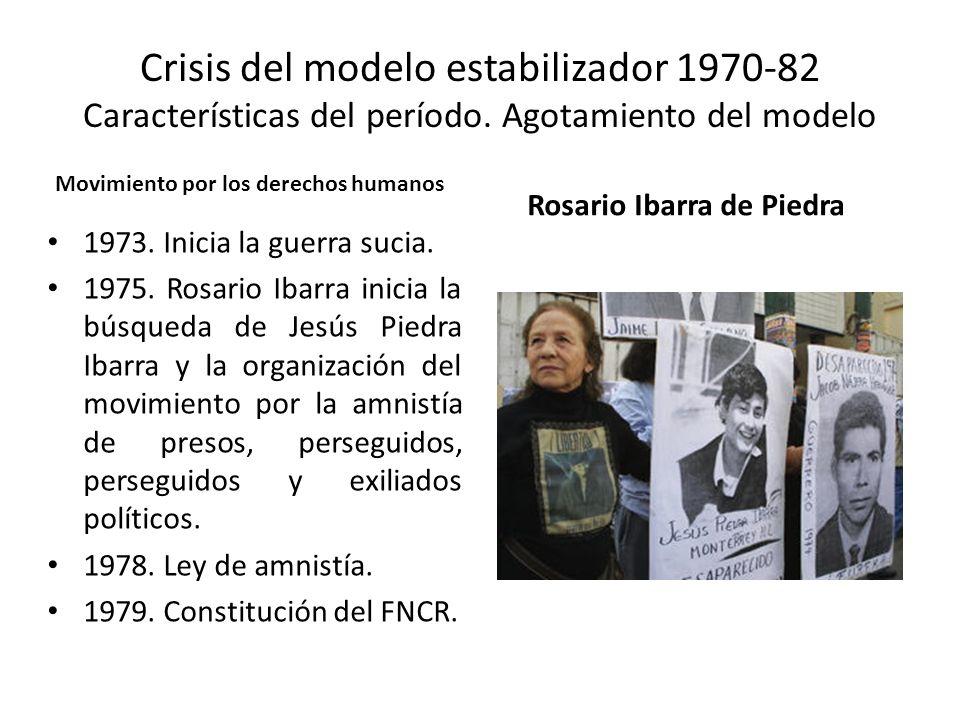 Crisis del modelo estabilizador 1970-82 Características del período. Agotamiento del modelo Movimiento por los derechos humanos 1973. Inicia la guerra