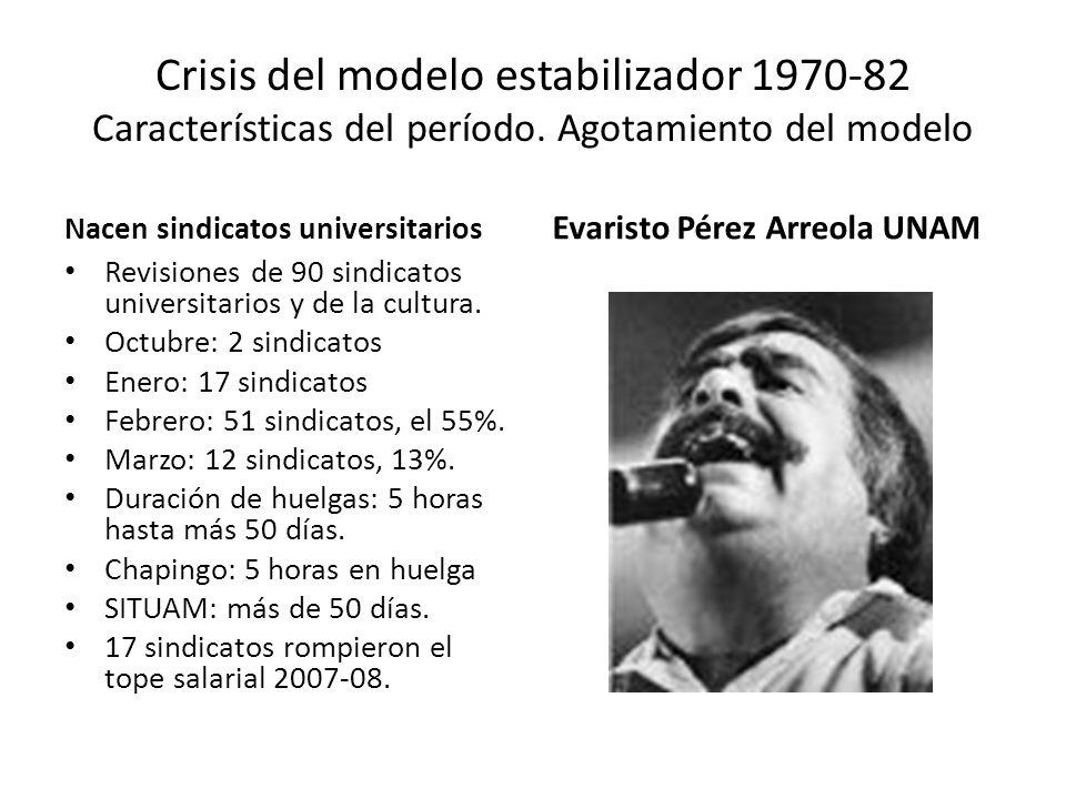 Crisis del modelo estabilizador 1970-82 Características del período. Agotamiento del modelo Nacen sindicatos universitarios Revisiones de 90 sindicato