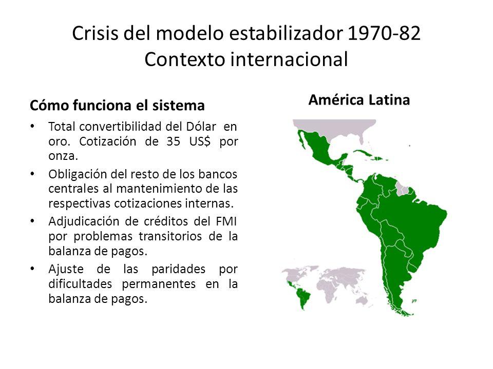 Crisis del modelo estabilizador 1970-82 Características del período Agotamiento del modelo Evolución del PIB 1934-1976 Presi- dente Final sexenio PIB en mmp Tasa anual PIB PIB per cápita Cárdenas194077.454.5218.02 Ávila C1946110.866.1520.49 Miguel Alemán 1952155.315.7818.38 Ruiz C1958225.606.4221.21 López M1964333.476.7321.56 Díaz O1970493.476.7523.49 Eche- verría 1976706.246.1616.20 Luis Echeverría Álvarez