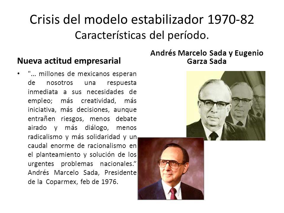 Crisis del modelo estabilizador 1970-82 Características del período. Nueva actitud empresarial