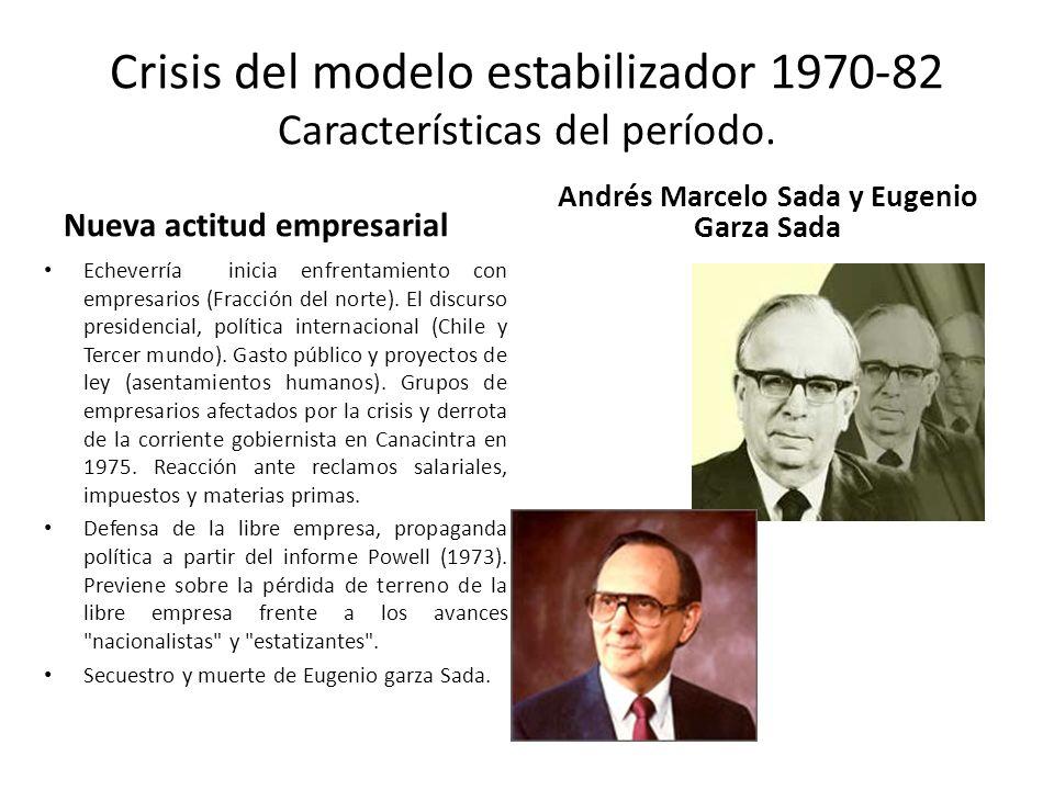 Crisis del modelo estabilizador 1970-82 Características del período. Nueva actitud empresarial Echeverría inicia enfrentamiento con empresarios (Fracc