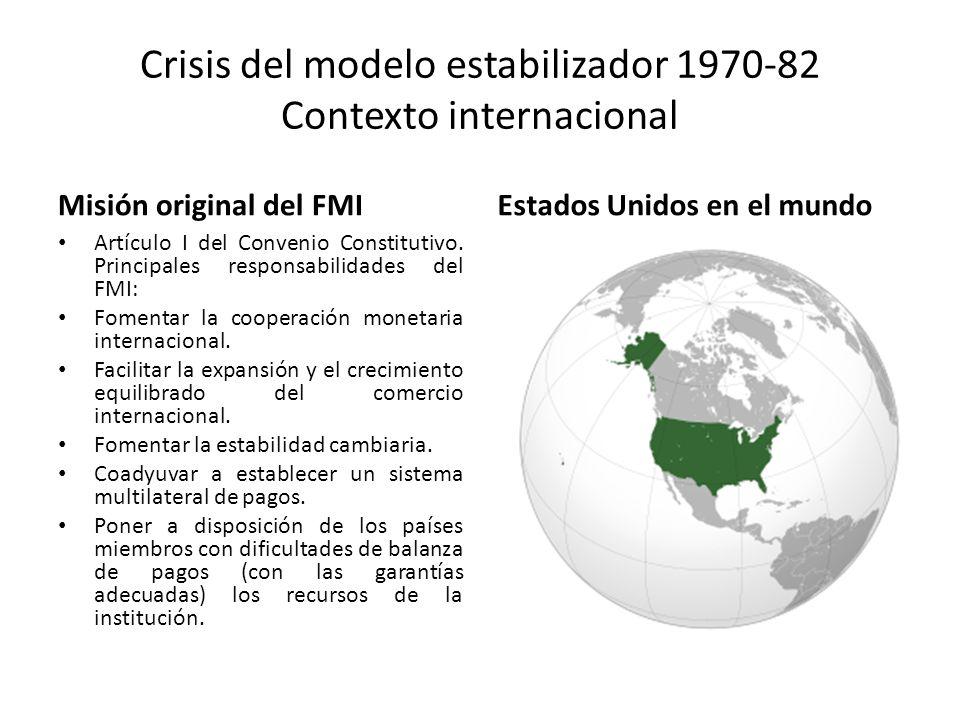 Crisis del modelo estabilizador 1970-82 Contexto internacional Misión original del FMI Artículo I del Convenio Constitutivo. Principales responsabilid