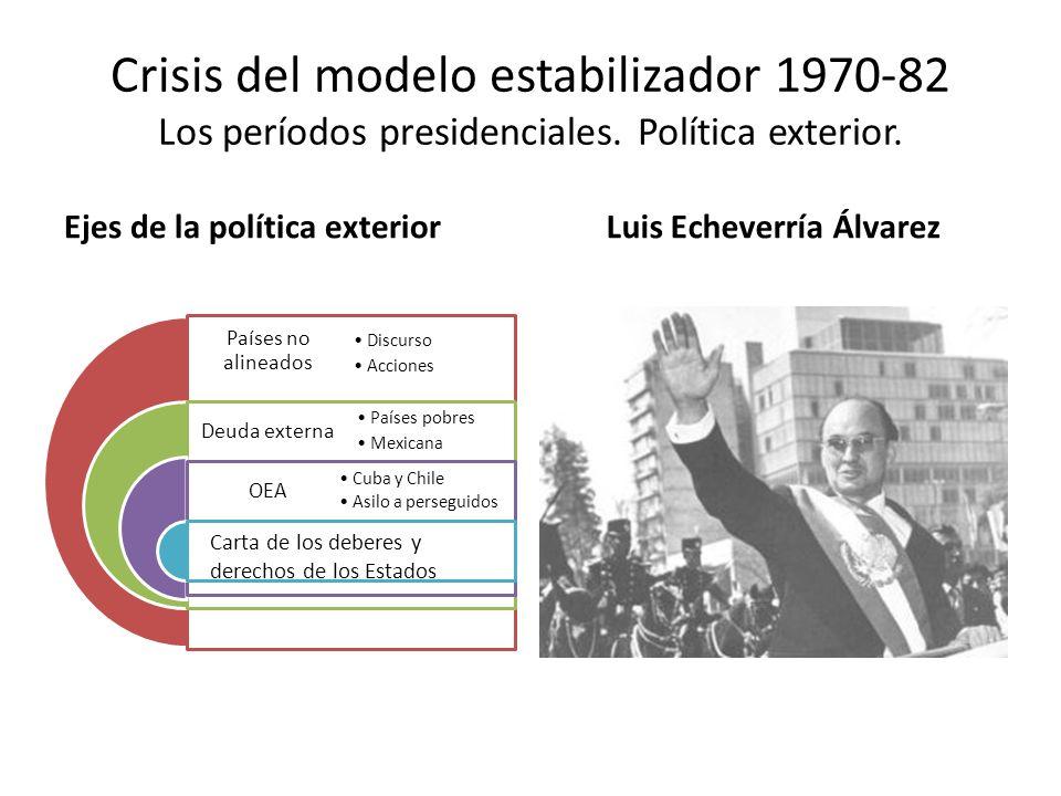 Crisis del modelo estabilizador 1970-82 Los períodos presidenciales. Política exterior. Ejes de la política exterior Países no alineados Deuda externa