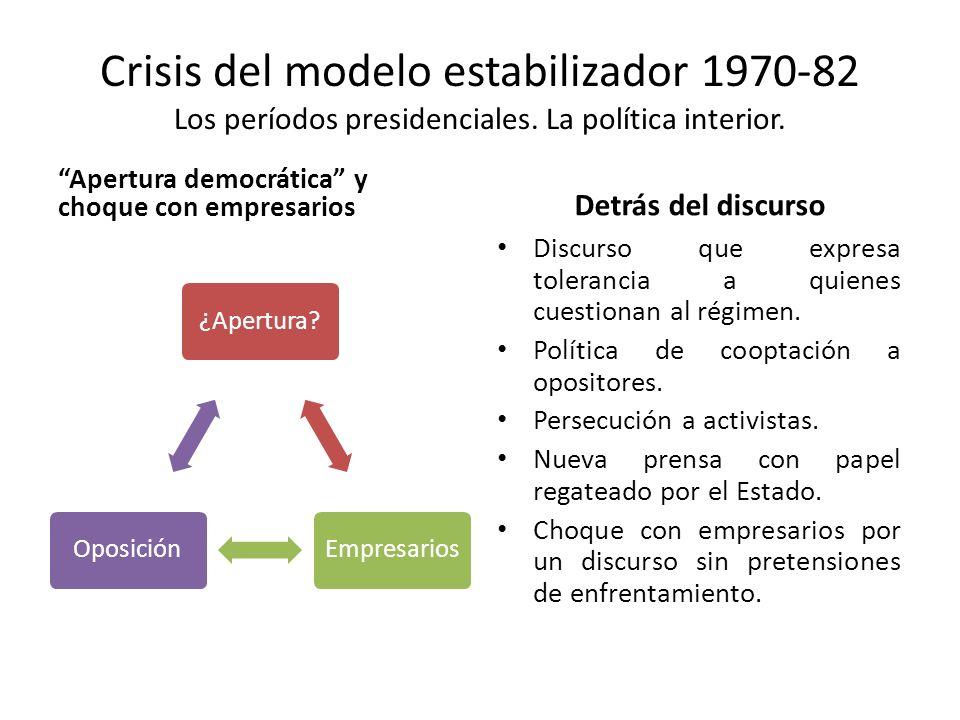Crisis del modelo estabilizador 1970-82 Los períodos presidenciales. La política interior. Apertura democrática y choque con empresarios Detrás del di