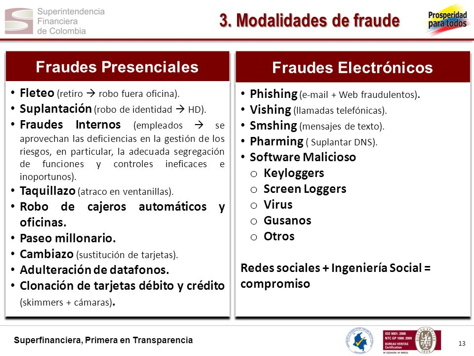 Superfinanciera, Primera en Transparencia 3. Modalidades de fraude 13