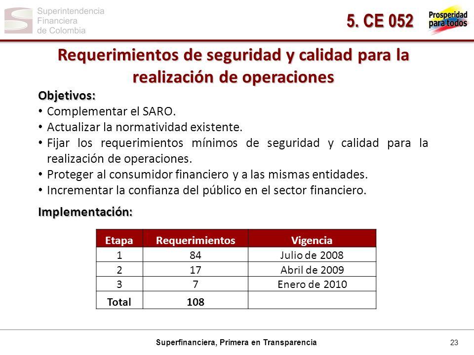 23 Superfinanciera, Primera en Transparencia 5.