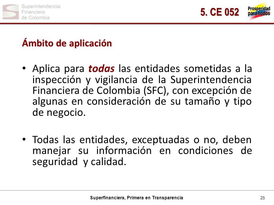 25 Superfinanciera, Primera en Transparencia Ámbito de aplicación Aplica para todas las entidades sometidas a la inspección y vigilancia de la Superintendencia Financiera de Colombia (SFC), con excepción de algunas en consideración de su tamaño y tipo de negocio.