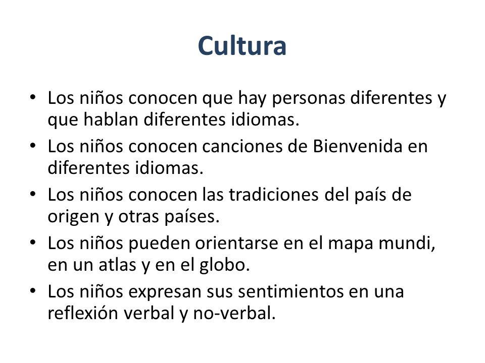 Cultura Los niños conocen que hay personas diferentes y que hablan diferentes idiomas.
