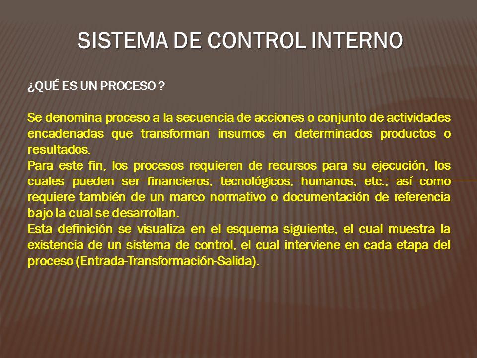 SISTEMA DE CONTROL INTERNO ¿QUÉ ES UN PROCESO ? Se denomina proceso a la secuencia de acciones o conjunto de actividades encadenadas que transforman i