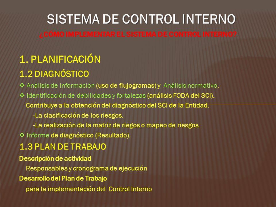 SISTEMA DE CONTROL INTERNO ¿CÓMO IMPLEMENTAR EL SISTEMA DE CONTROL INTERNO? 1. PLANIFICACIÓN 1.2 DIAGNÓSTICO Análisis de información (uso de flujogram