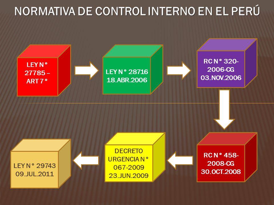 NORMATIVA DE CONTROL INTERNO EN EL PERÚ LEY N° 27785 – ART 7° LEY N° 28716 18.ABR.2006 RC N° 320- 2006-CG 03.NOV.2006 RC N° 458- 2008-CG 30.OCT.2008 D