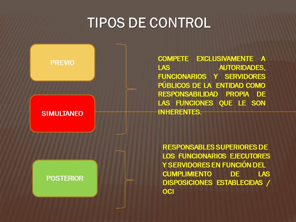TIPOS DE CONTROL PREVIO SIMULTANEO POSTERIOR COMPETE EXCLUSIVAMENTE A LAS AUTORIDADES, FUNCIONARIOS Y SERVIDORES PÚBLICOS DE LA ENTIDAD COMO RESPONSAB