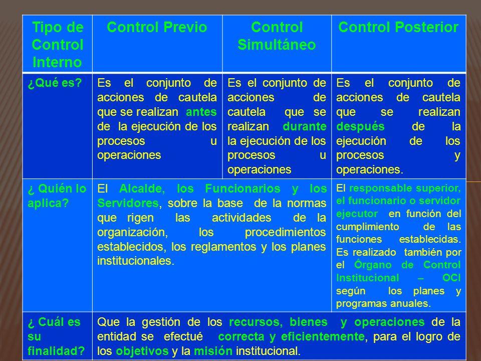 Tipo de Control Interno Control PrevioControl Simultáneo Control Posterior ¿Qué es?Es el conjunto de acciones de cautela que se realizan antes de la e