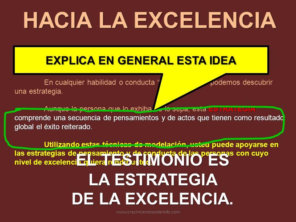 HACIA LA EXCELENCIA LAS ESTRATEGIAS DE LA EXCELENCIA. En cualquier habilidad o conducta EXCELENTE podemos descubrir una estrategia. esta ESTRATEGIA co