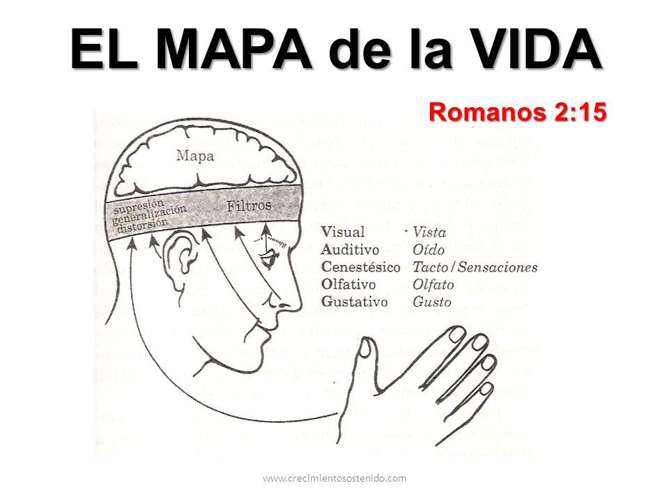 EL MAPA de la VIDA Romanos 2:15 www.crecimientosostenido.com