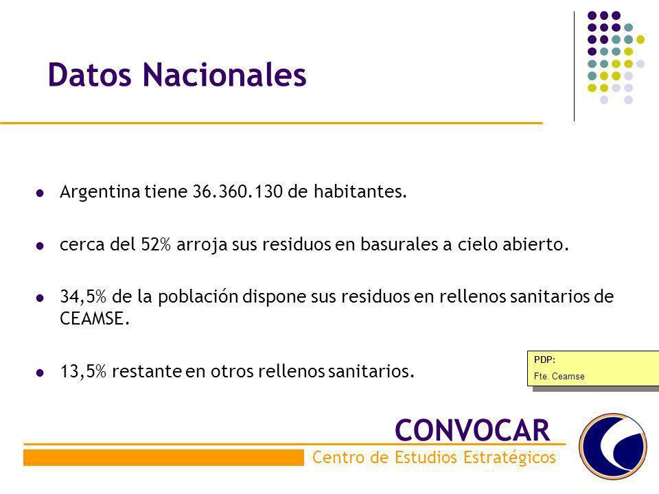 Datos Nacionales Argentina tiene 36.360.130 de habitantes. cerca del 52% arroja sus residuos en basurales a cielo abierto. 34,5% de la población dispo