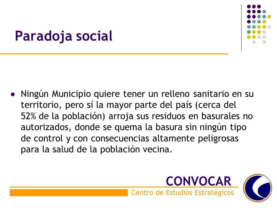 Paradoja social Ningún Municipio quiere tener un relleno sanitario en su territorio, pero sí la mayor parte del país (cerca del 52% de la población) a