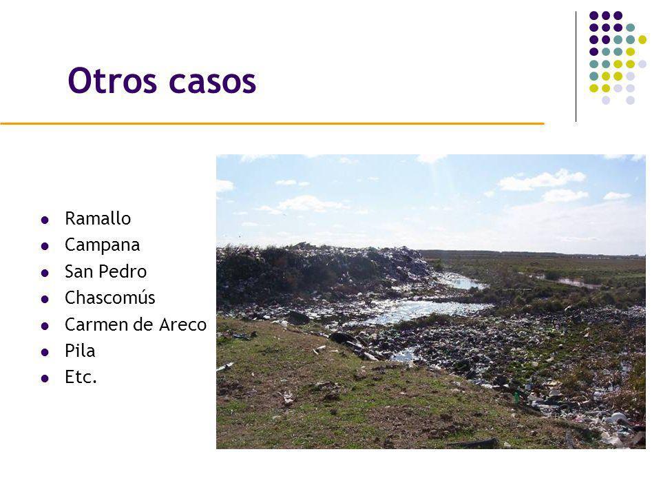 Otros casos Ramallo Campana San Pedro Chascomús Carmen de Areco Pila Etc.