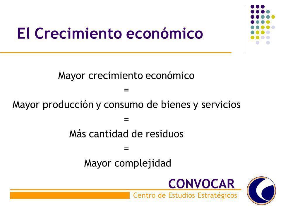 El Crecimiento económico Mayor crecimiento económico = Mayor producción y consumo de bienes y servicios = Más cantidad de residuos = Mayor complejidad