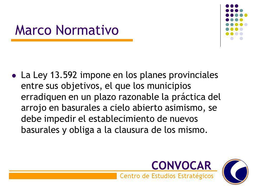 Marco Normativo La Ley 13.592 impone en los planes provinciales entre sus objetivos, el que los municipios erradiquen en un plazo razonable la práctic