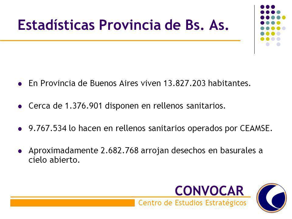 Estadísticas Provincia de Bs. As. En Provincia de Buenos Aires viven 13.827.203 habitantes. Cerca de 1.376.901 disponen en rellenos sanitarios. 9.767.