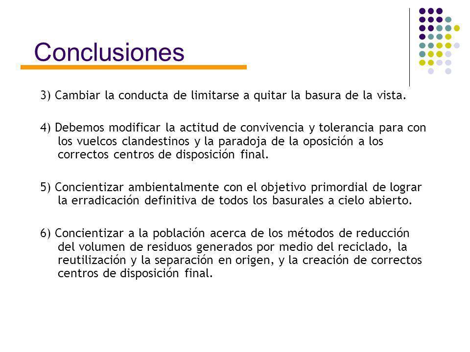 Conclusiones 3) Cambiar la conducta de limitarse a quitar la basura de la vista. 4) Debemos modificar la actitud de convivencia y tolerancia para con