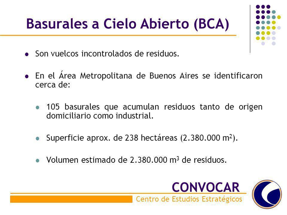 Basurales a Cielo Abierto (BCA) Son vuelcos incontrolados de residuos. En el Área Metropolitana de Buenos Aires se identificaron cerca de: 105 basural