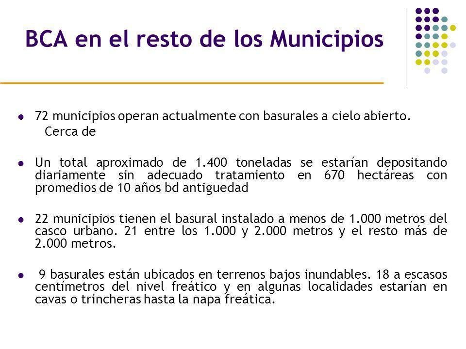 BCA en el resto de los Municipios 72 municipios operan actualmente con basurales a cielo abierto. Cerca de Un total aproximado de 1.400 toneladas se e