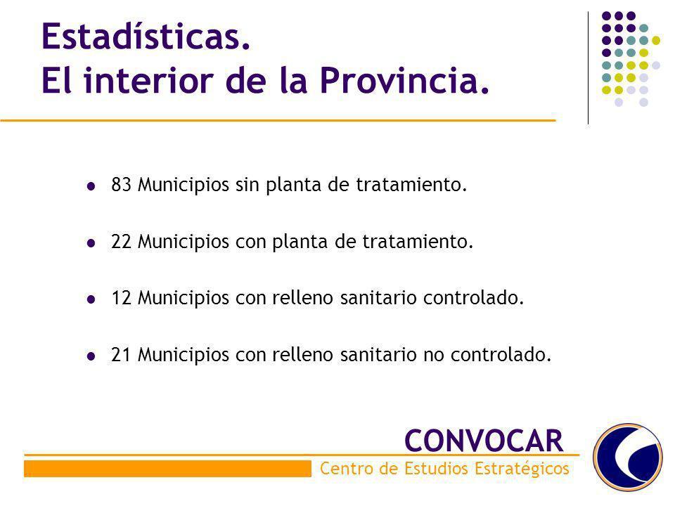 Estadísticas. El interior de la Provincia. 83 Municipios sin planta de tratamiento. 22 Municipios con planta de tratamiento. 12 Municipios con relleno