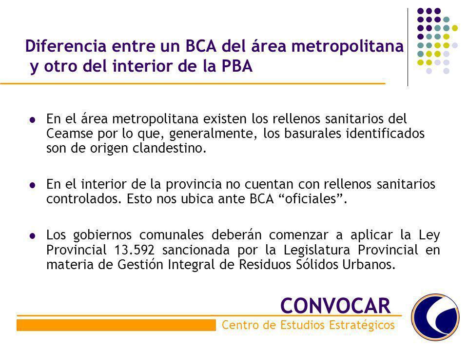 Diferencia entre un BCA del área metropolitana y otro del interior de la PBA En el área metropolitana existen los rellenos sanitarios del Ceamse por l