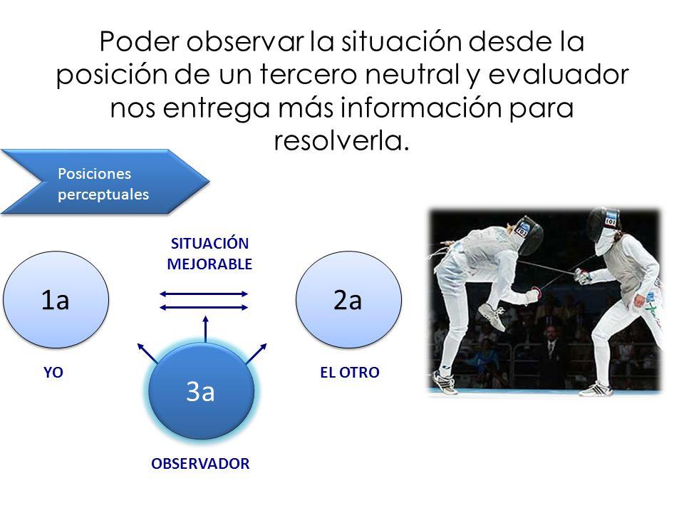 Poder observar la situación desde la posición de un tercero neutral y evaluador nos entrega más información para resolverla.