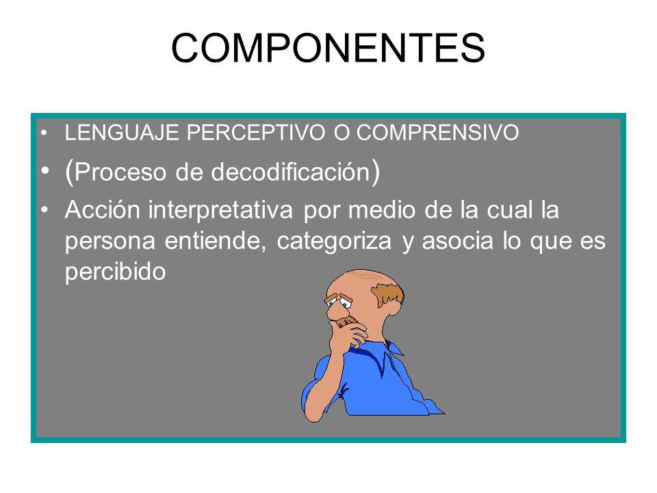 COMPONENTES LENGUAJE PERCEPTIVO O COMPRENSIVO ( Proceso de decodificación ) Acción interpretativa por medio de la cual la persona entiende, categoriza