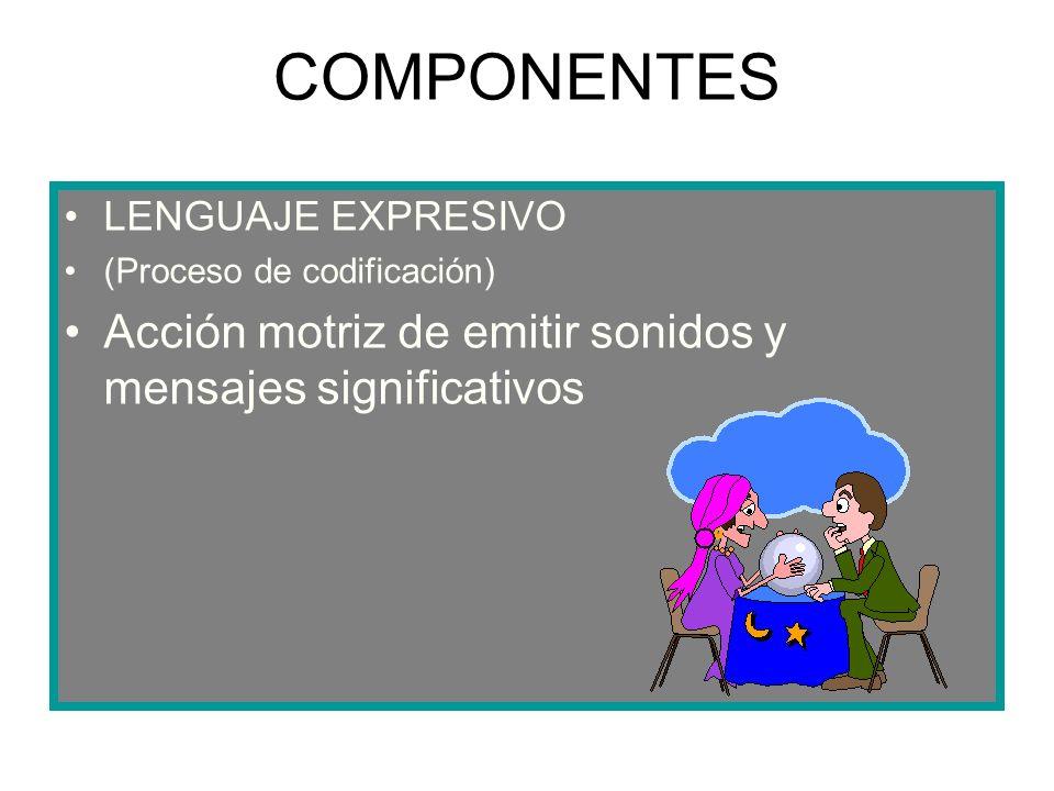 COMPONENTES LENGUAJE EXPRESIVO (Proceso de codificación) Acción motriz de emitir sonidos y mensajes significativos