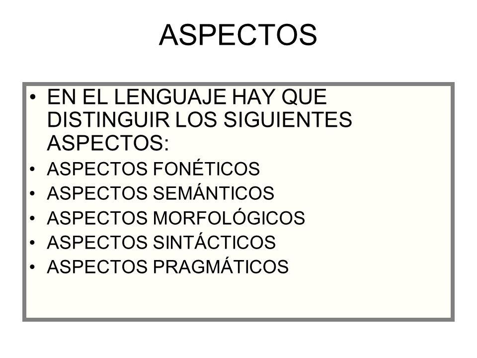 ASPECTOS EN EL LENGUAJE HAY QUE DISTINGUIR LOS SIGUIENTES ASPECTOS: ASPECTOS FONÉTICOS ASPECTOS SEMÁNTICOS ASPECTOS MORFOLÓGICOS ASPECTOS SINTÁCTICOS