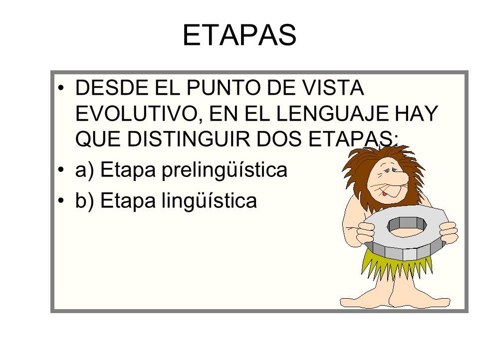 ETAPAS DESDE EL PUNTO DE VISTA EVOLUTIVO, EN EL LENGUAJE HAY QUE DISTINGUIR DOS ETAPAS: a) Etapa prelingüística b) Etapa lingüística