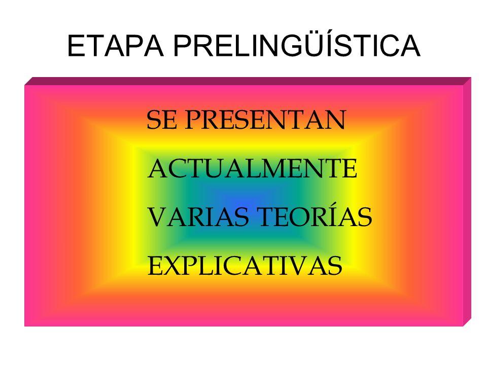 ETAPA PRELINGÜÍSTICA SE PRESENTAN ACTUALMENTE VARIAS TEORÍAS EXPLICATIVAS