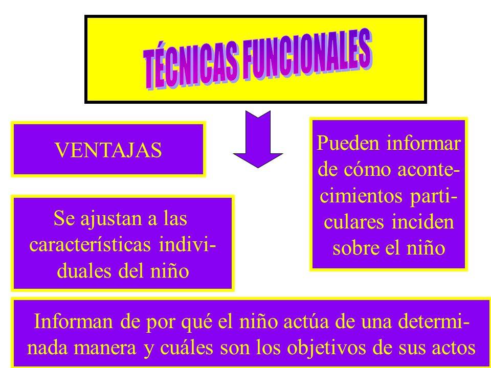 VENTAJAS Se ajustan a las características indivi- duales del niño Pueden informar de cómo aconte- cimientos parti- culares inciden sobre el niño Infor