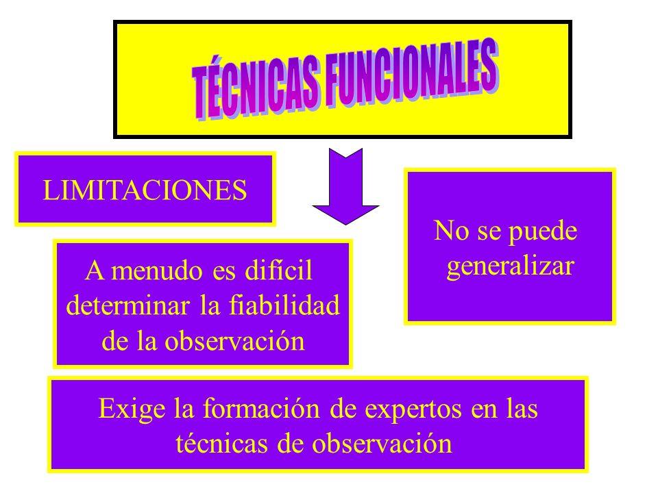 LIMITACIONES A menudo es difícil determinar la fiabilidad de la observación No se puede generalizar Exige la formación de expertos en las técnicas de