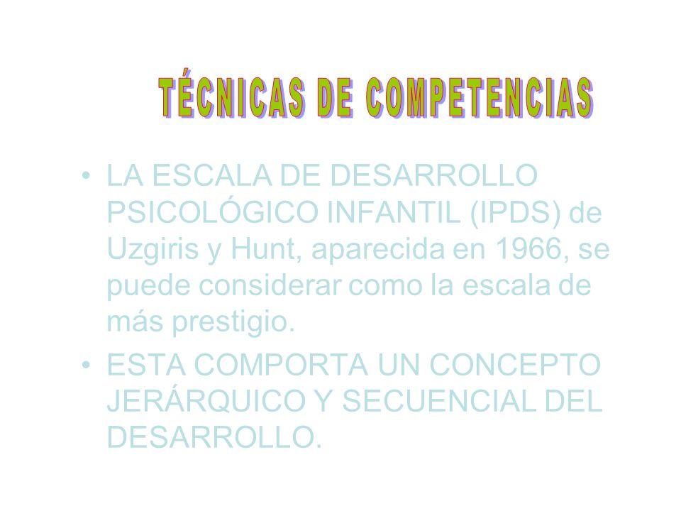 LA ESCALA DE DESARROLLO PSICOLÓGICO INFANTIL (IPDS) de Uzgiris y Hunt, aparecida en 1966, se puede considerar como la escala de más prestigio. ESTA CO