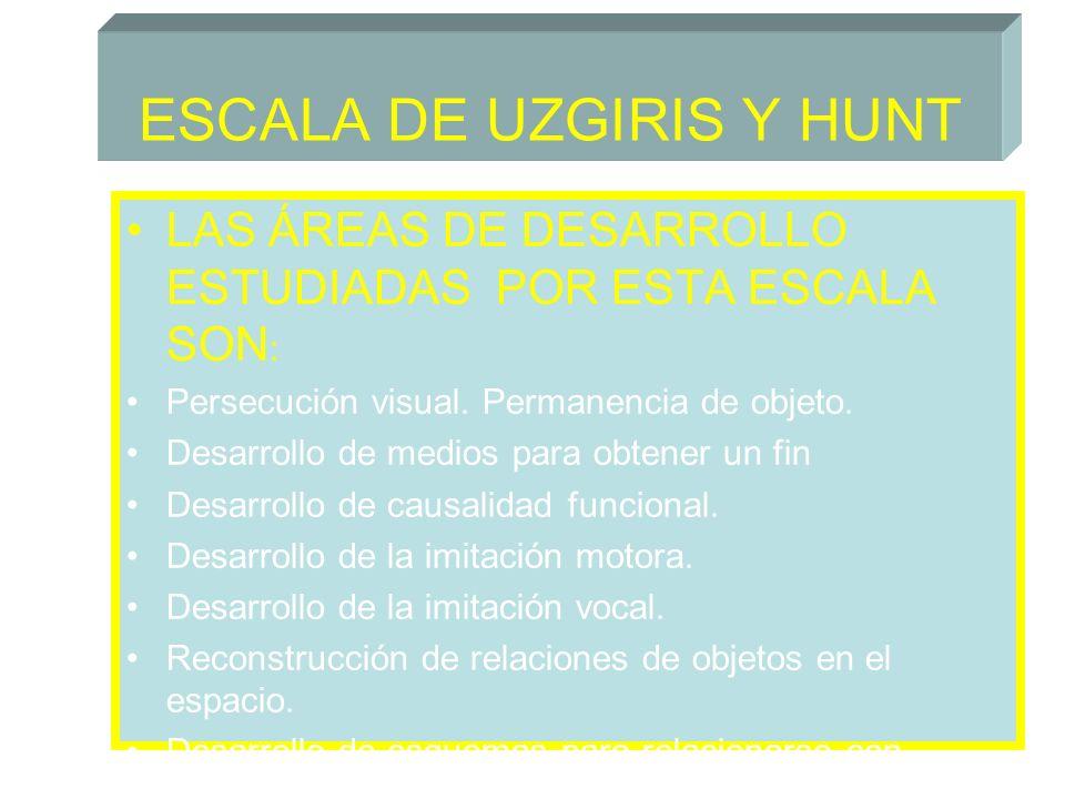 ESCALA DE UZGIRIS Y HUNT LAS ÁREAS DE DESARROLLO ESTUDIADAS POR ESTA ESCALA SON : Persecución visual. Permanencia de objeto. Desarrollo de medios para