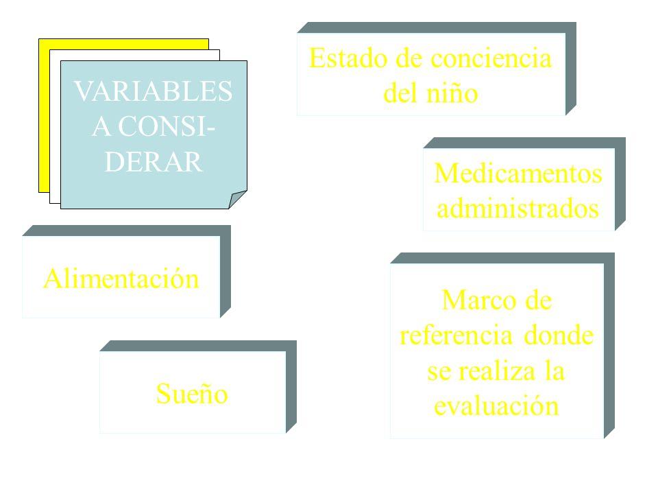VARIABLES A CONSI- DERAR Estado de conciencia del niño Medicamentos administrados Marco de referencia donde se realiza la evaluación Sueño Alimentació