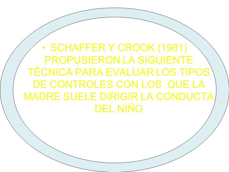 TÉCNICAS MICROANALÍTICAS SCHAFFER Y CROOK (1981) PROPUSIERON LA SIGUIENTE TÉCNICA PARA EVALUAR LOS TIPOS DE CONTROLES CON LOS QUE LA MADRE SUELE DIRIG