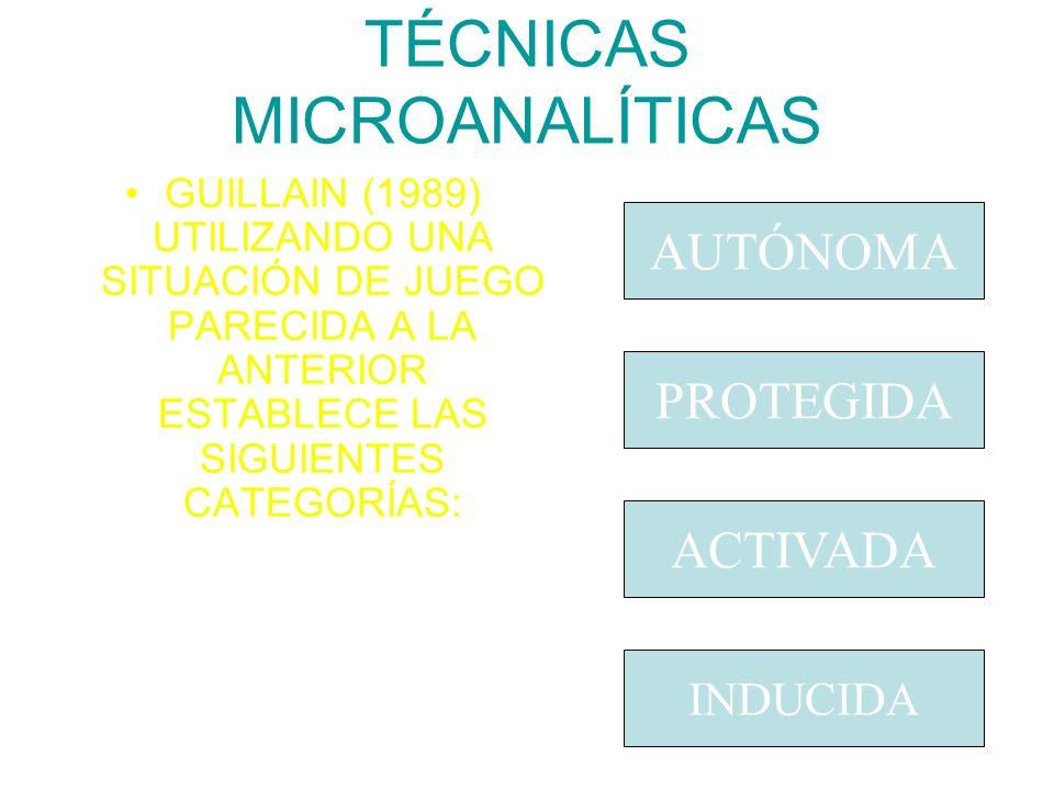 TÉCNICAS MICROANALÍTICAS GUILLAIN (1989) UTILIZANDO UNA SITUACIÓN DE JUEGO PARECIDA A LA ANTERIOR ESTABLECE LAS SIGUIENTES CATEGORÍAS: AUTÓNOMA PROTEG