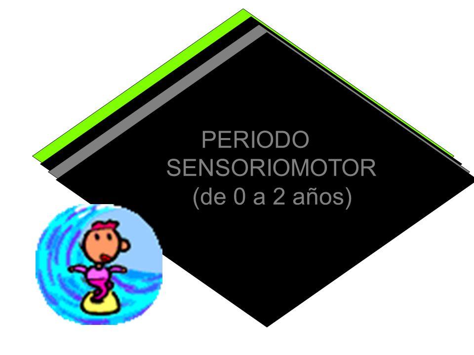PERIODO SENSORIOMOTOR (de 0 a 2 años)